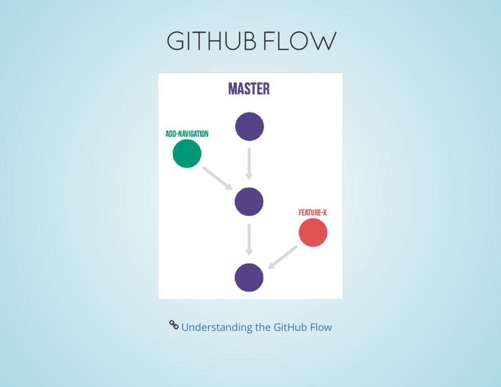 GITHUB FLOW Å Understanding the GitHub Flow