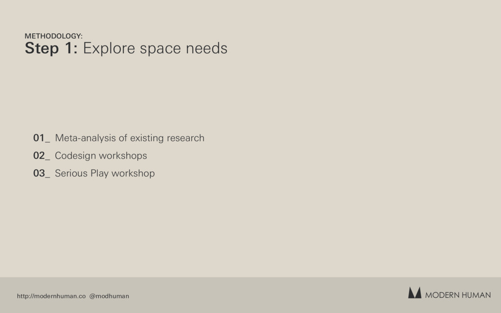 MODERN HUMAN METHODOLOGY: Step 1: Explore space...