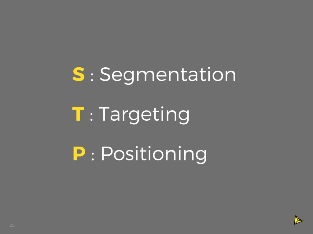 25 S : Segmentation T : Targeting P : Positioni...