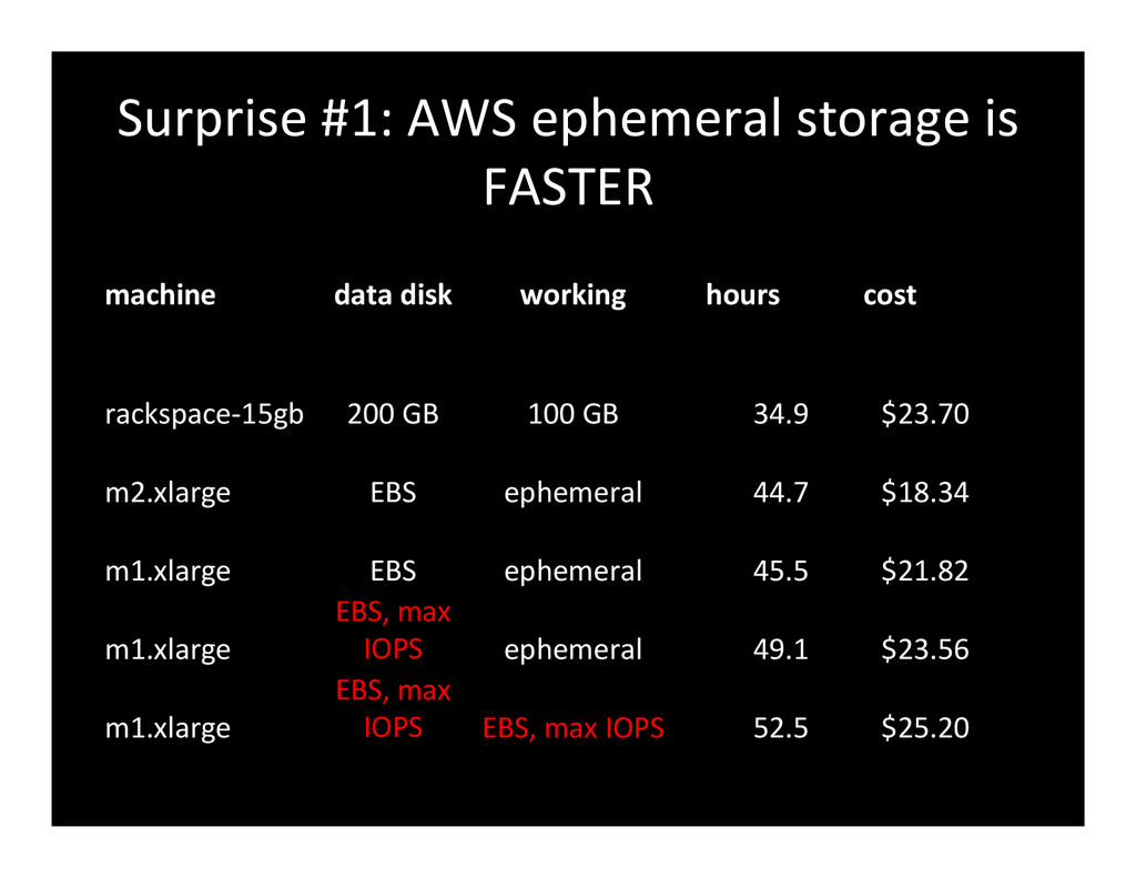 Surprise	