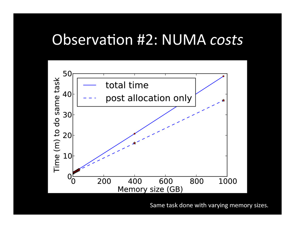 ObservaGon	