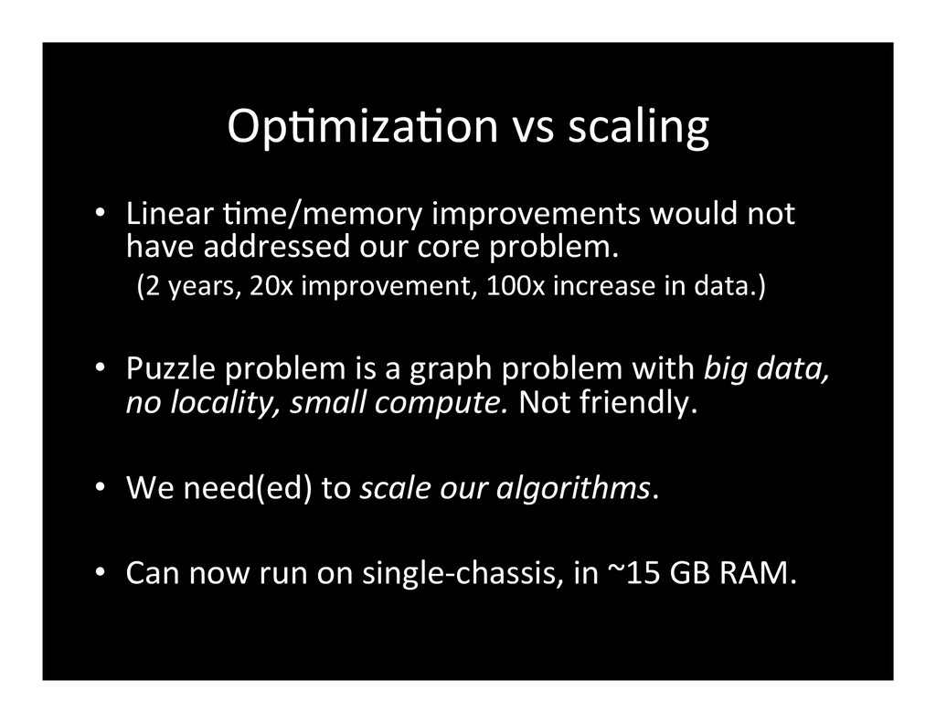 OpGmizaGon	