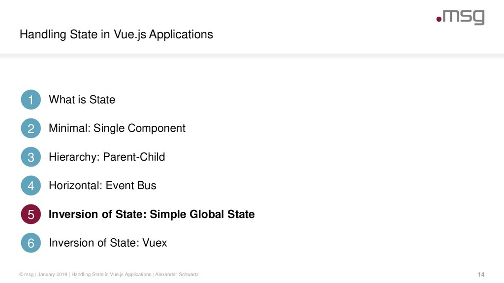 Handling State in Vue.js Applications 14 © msg ...