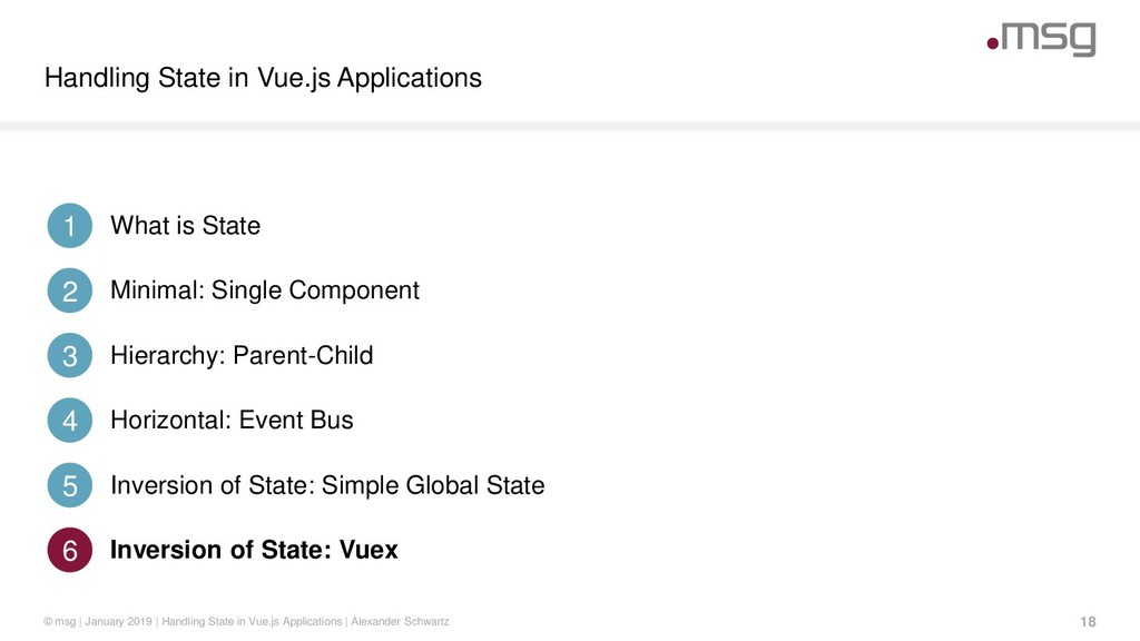 Handling State in Vue.js Applications 18 © msg ...