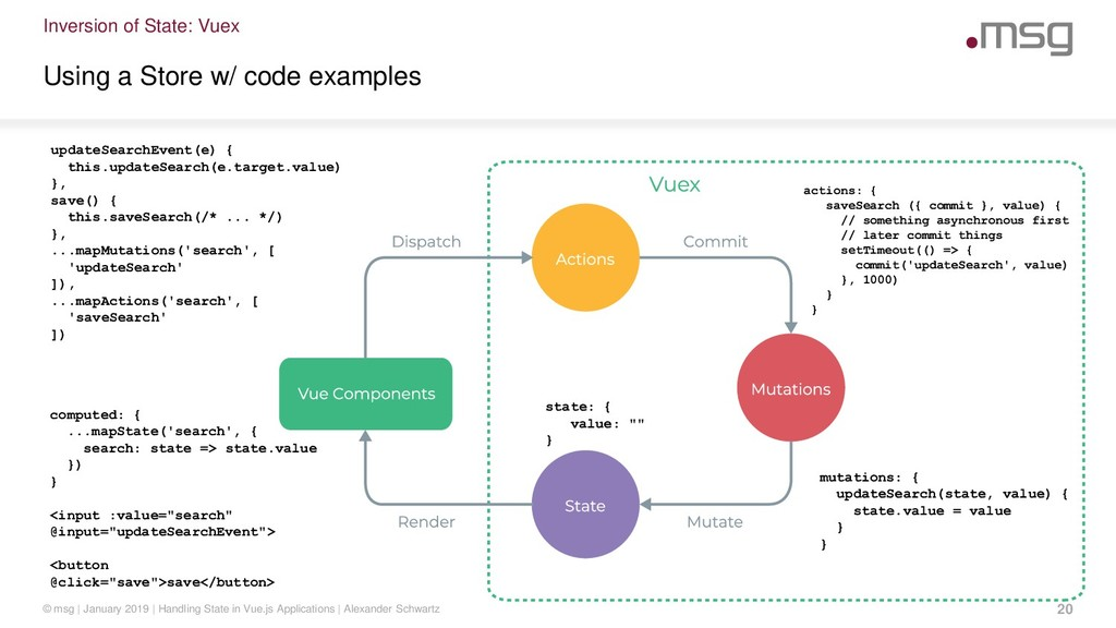 Inversion of State: Vuex Using a Store w/ code ...