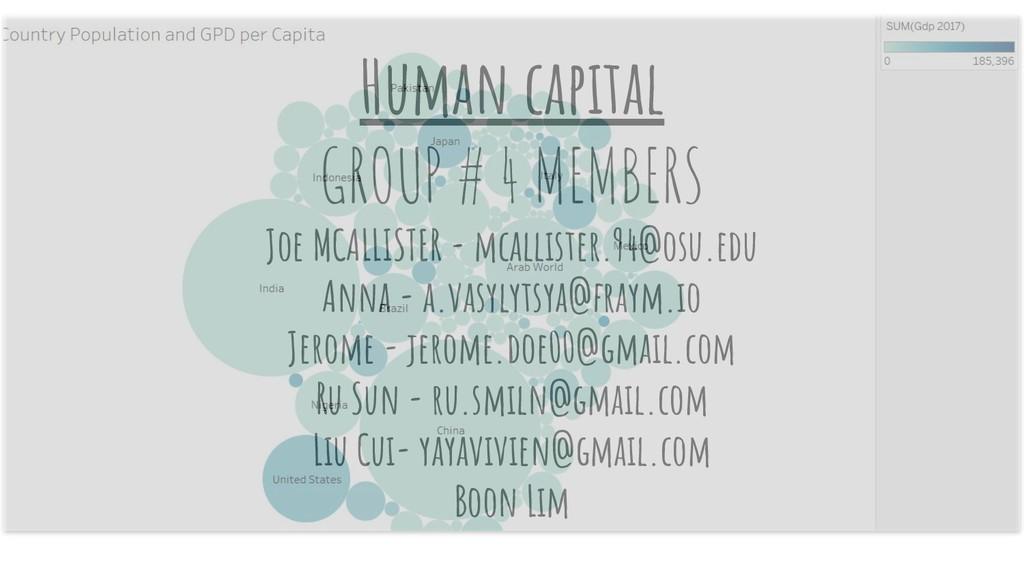Human capital GROUP # 4 MEMBERS Joe MCALLISTER ...