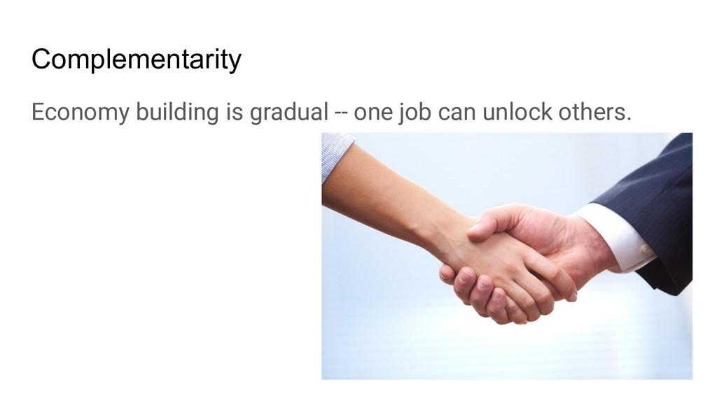Complementarity Economy building is gradual -- ...