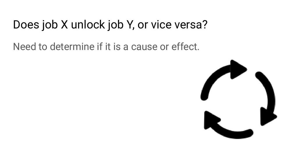 Does job X unlock job Y, or vice versa? Need to...