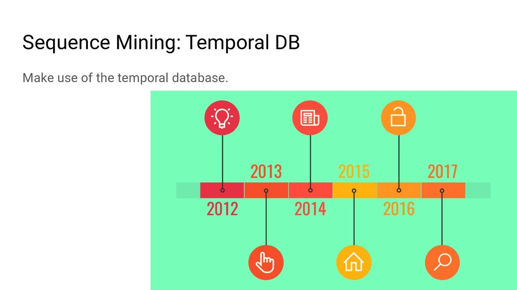 Sequence Mining: Temporal DB Make use of the te...