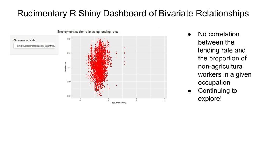 Rudimentary R Shiny Dashboard of Bivariate Rela...