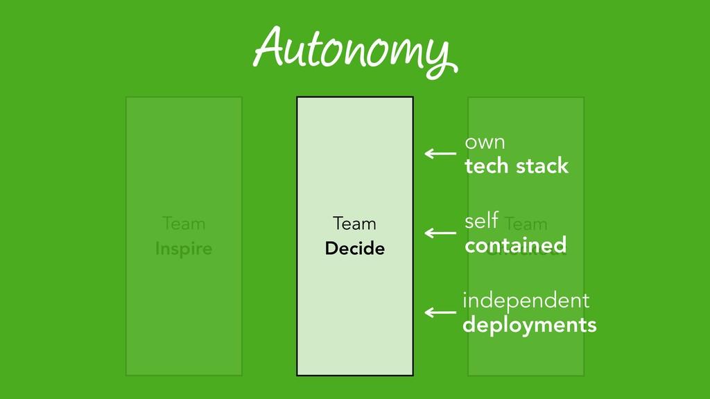 Autonomy Team Inspire Team Decide Team Checkout...