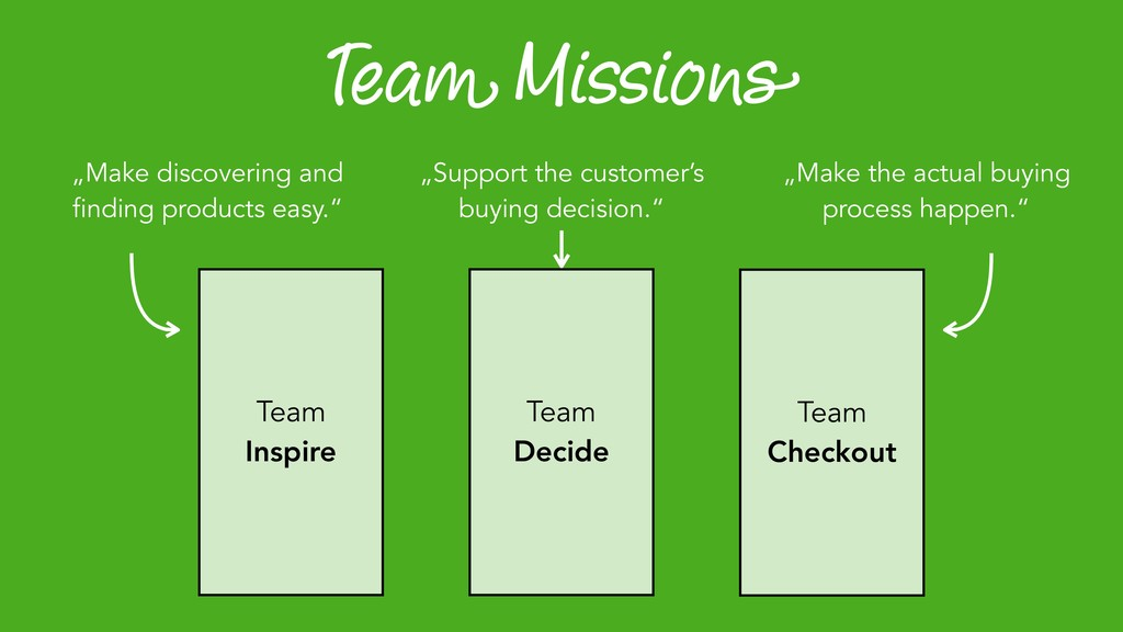 """Team Missions """"Make discovering and finding pro..."""