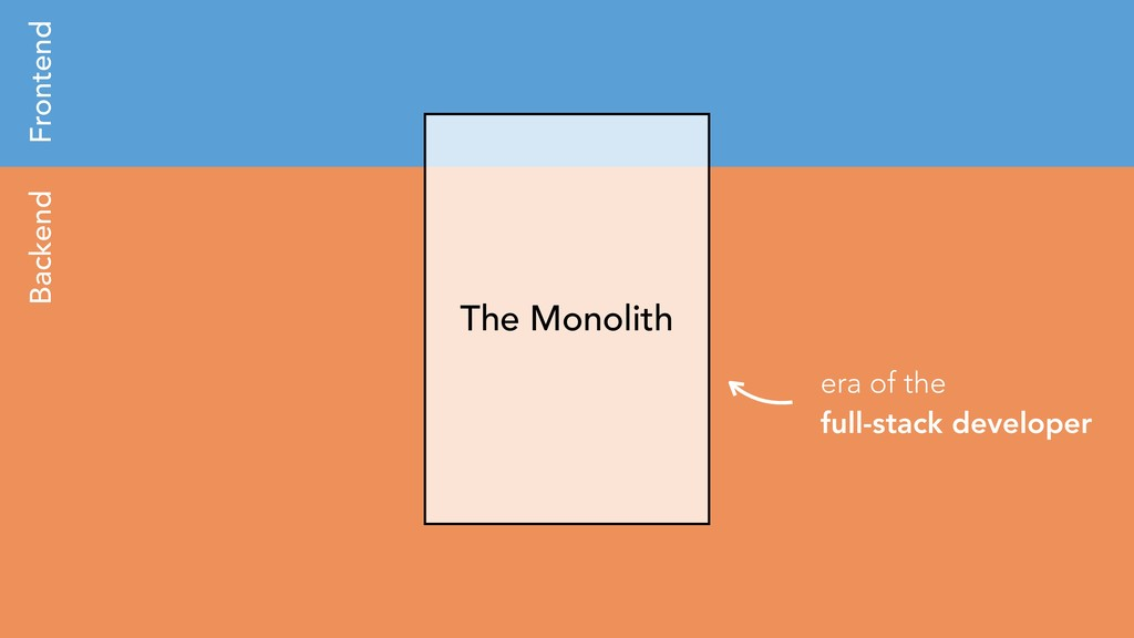 The Monolith Backend Frontend era of the full-s...