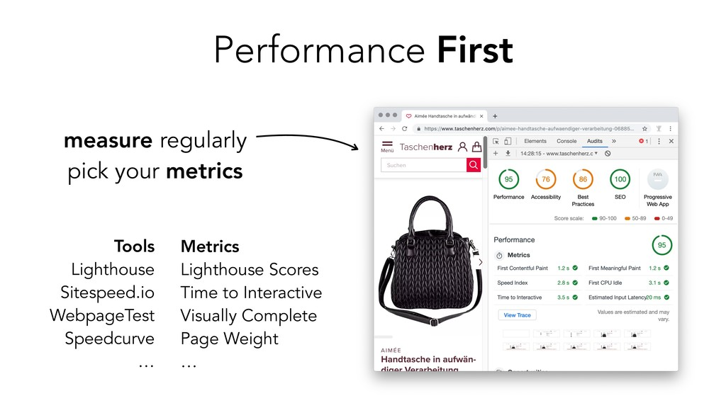 Performance First measure regularly pick your m...