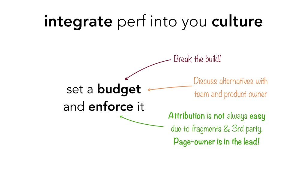 integrate perf into you culture set a budget an...