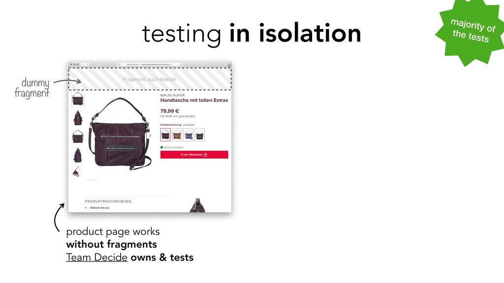 testing in isolation dummy fragment product pag...