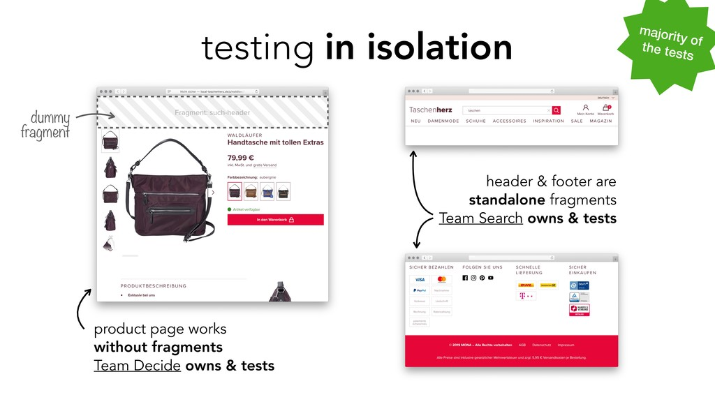 testing in isolation header & footer are standa...