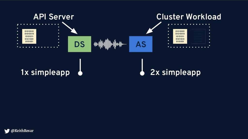 @KeithResar DS AS API Server 01010001 01010010 ...