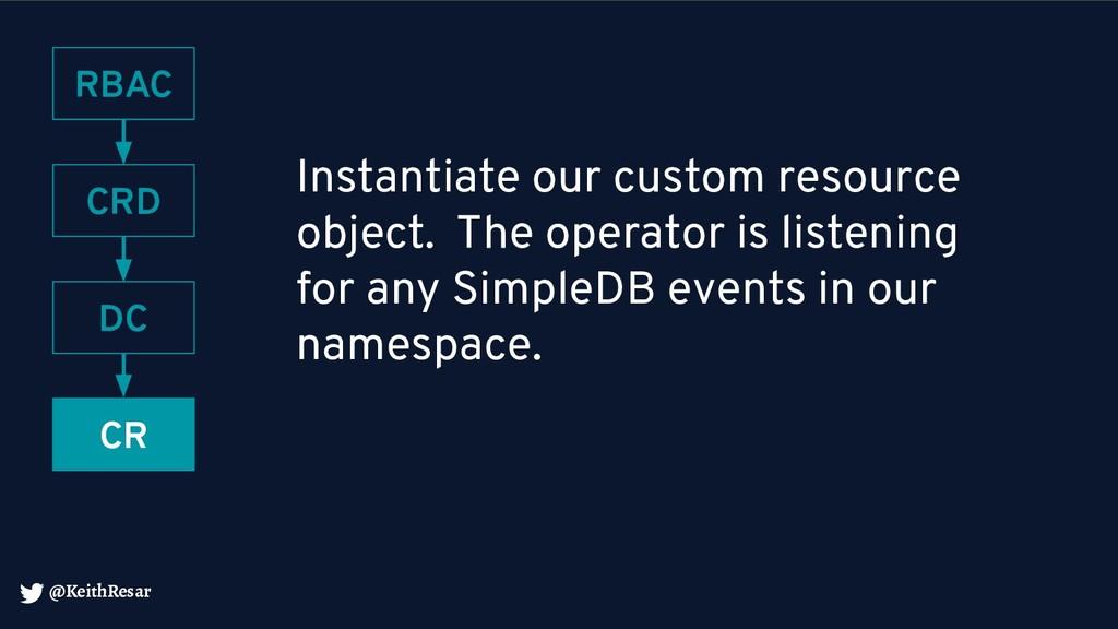 @KeithResar Instantiate our custom resource obj...
