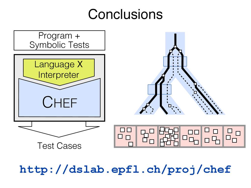 Conclusions http://dslab.epfl.ch/proj/chef CHEF...
