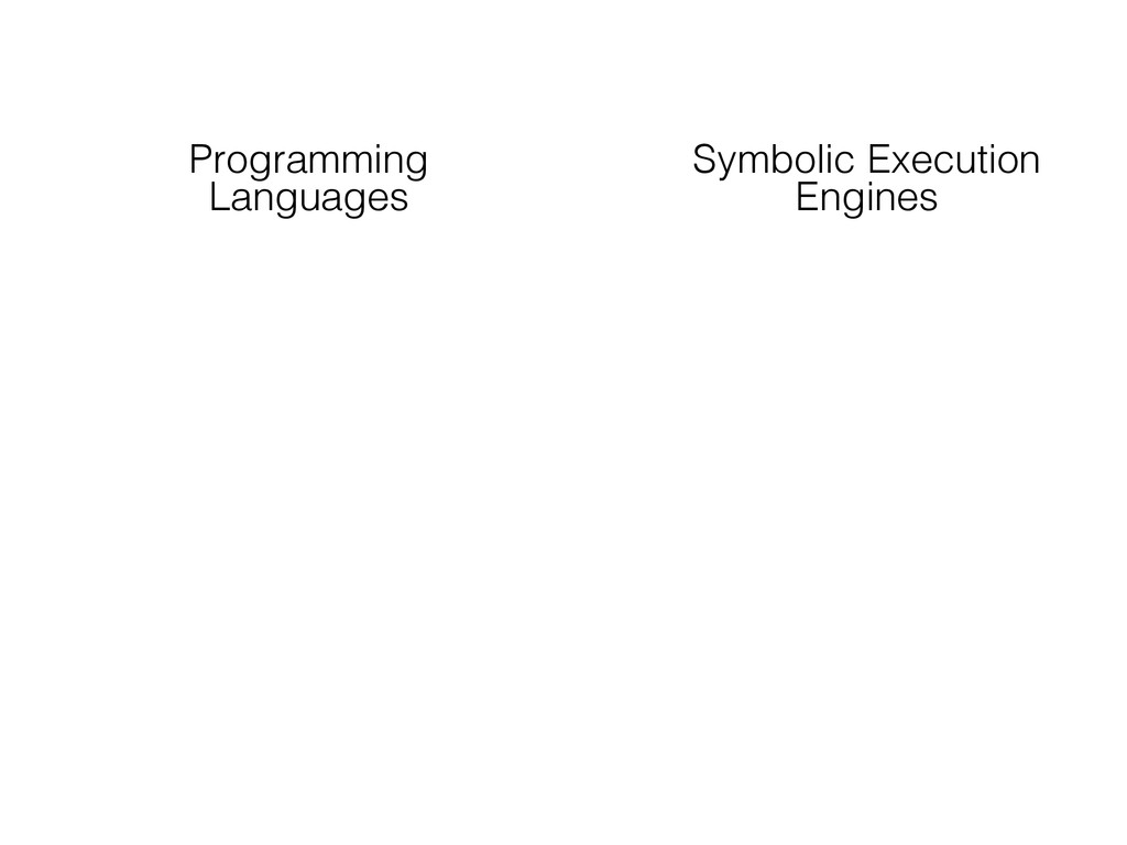 Programming Languages Symbolic Execution Engines