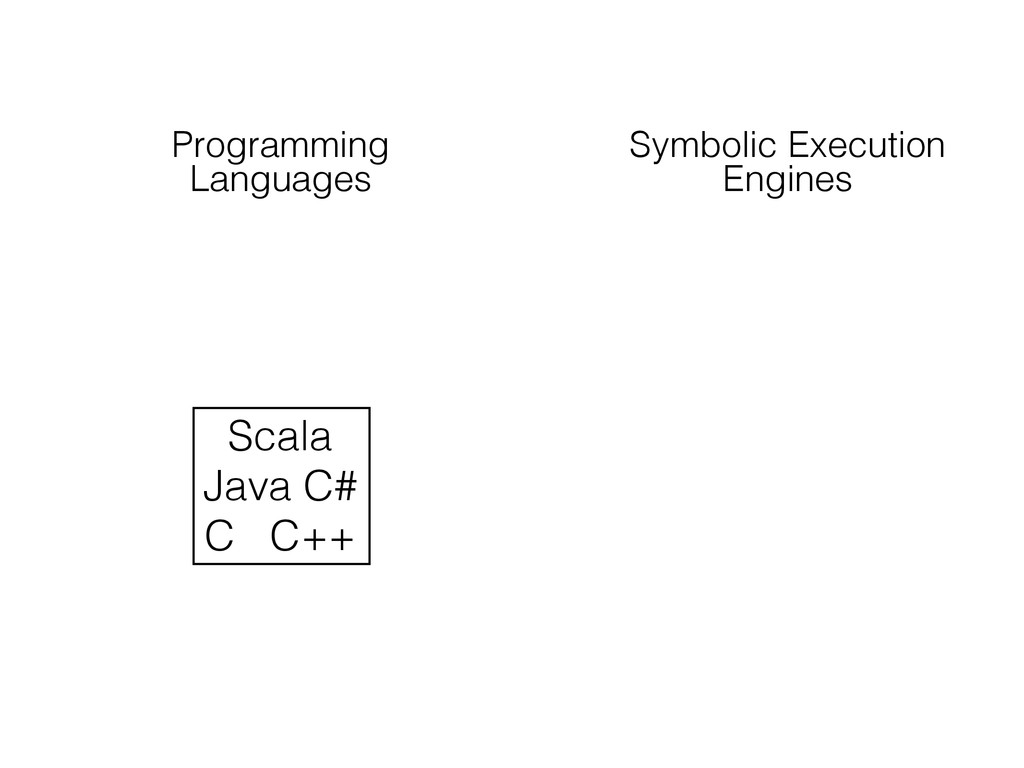 Programming Languages Symbolic Execution Engine...