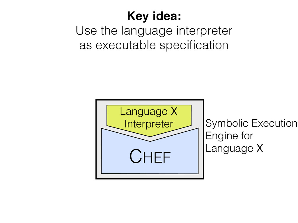 Symbolic Execution Engine for Language X CHEF K...