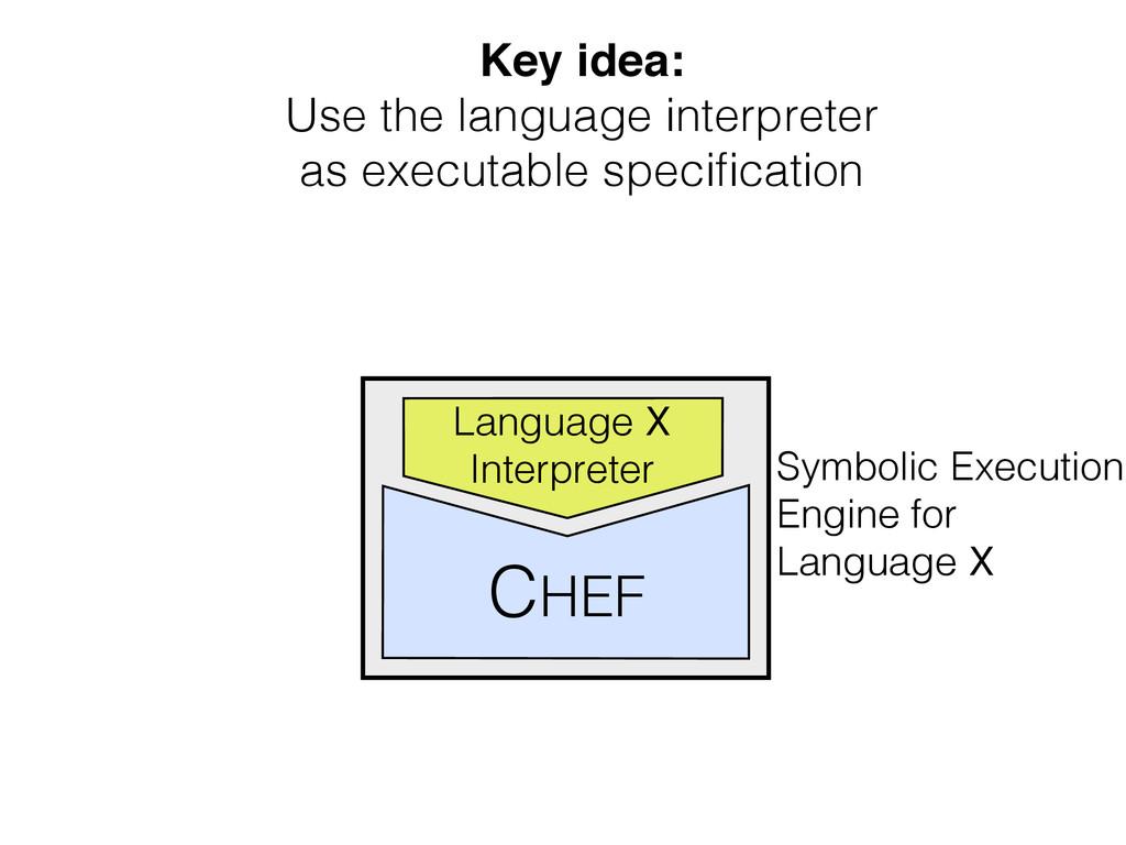 Symbolic Execution Engine for Language X CHEF K...
