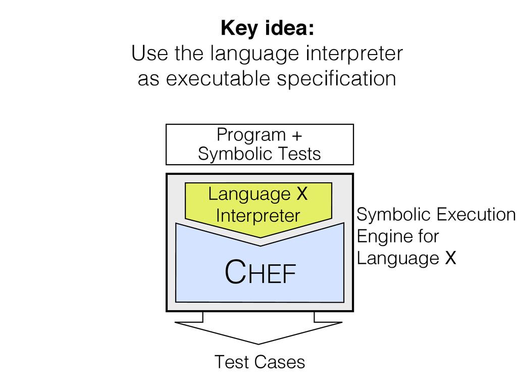 Symbolic Execution Engine for Language X CHEF P...