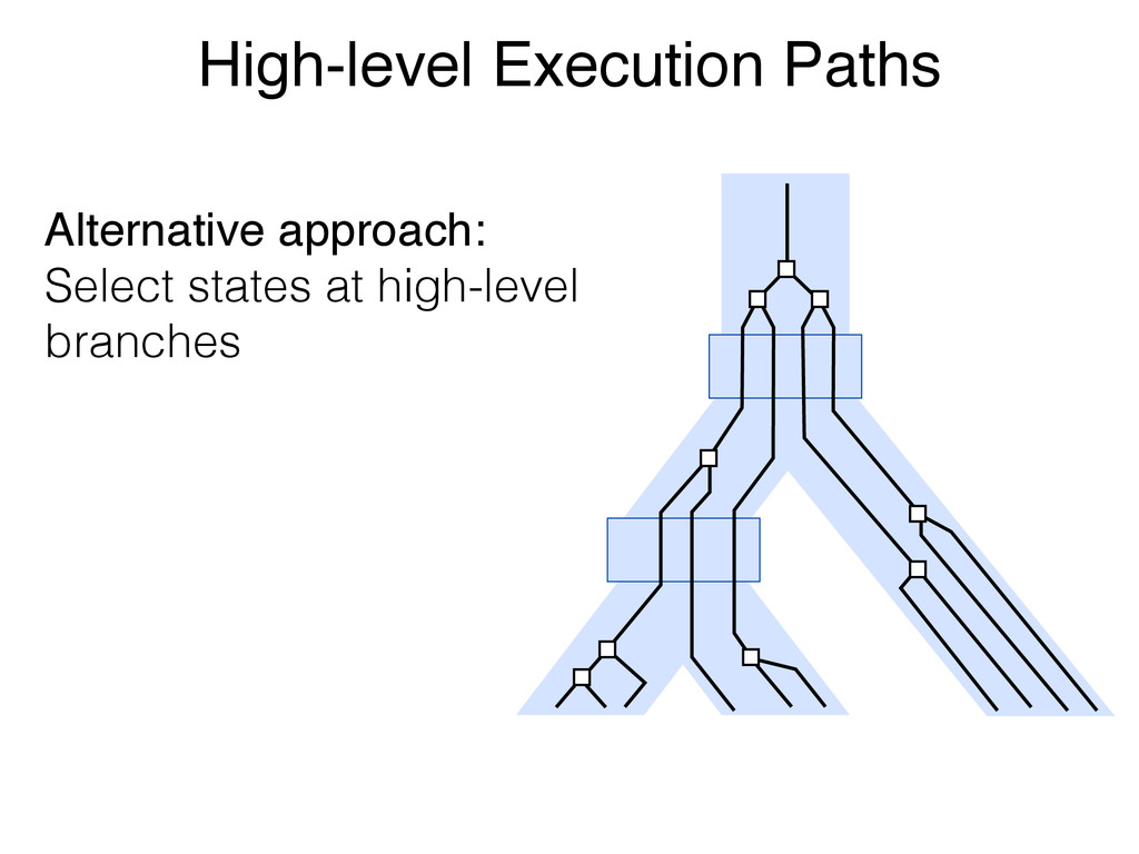 High-level Execution Paths Alternative approach...