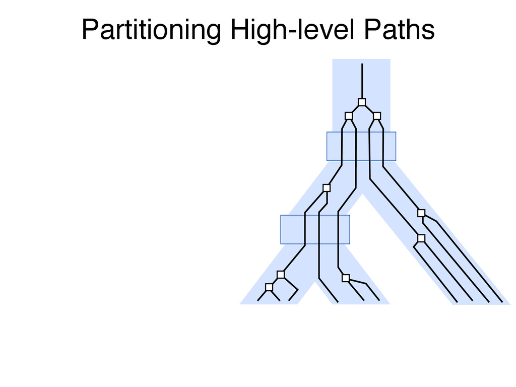 Partitioning High-level Paths