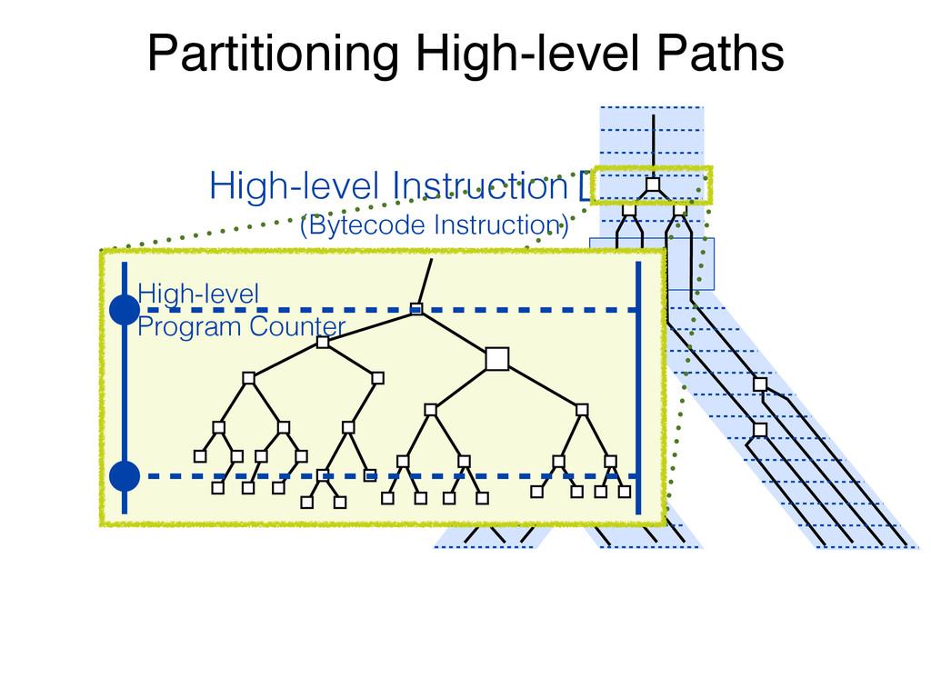 Partitioning High-level Paths High-level Instru...