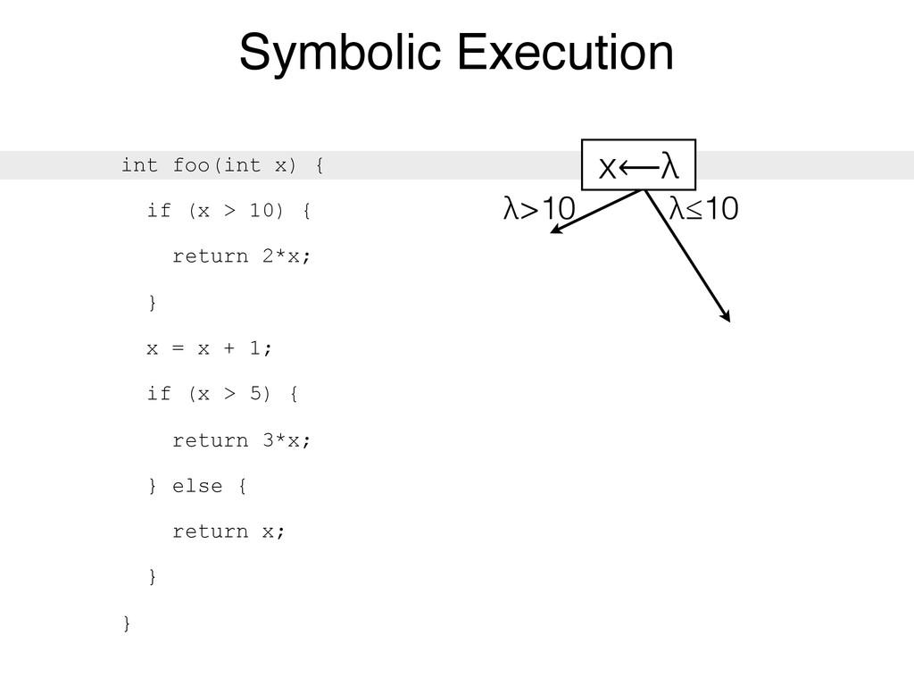 λ>10 λ≤10 Symbolic Execution int foo(int x) { i...