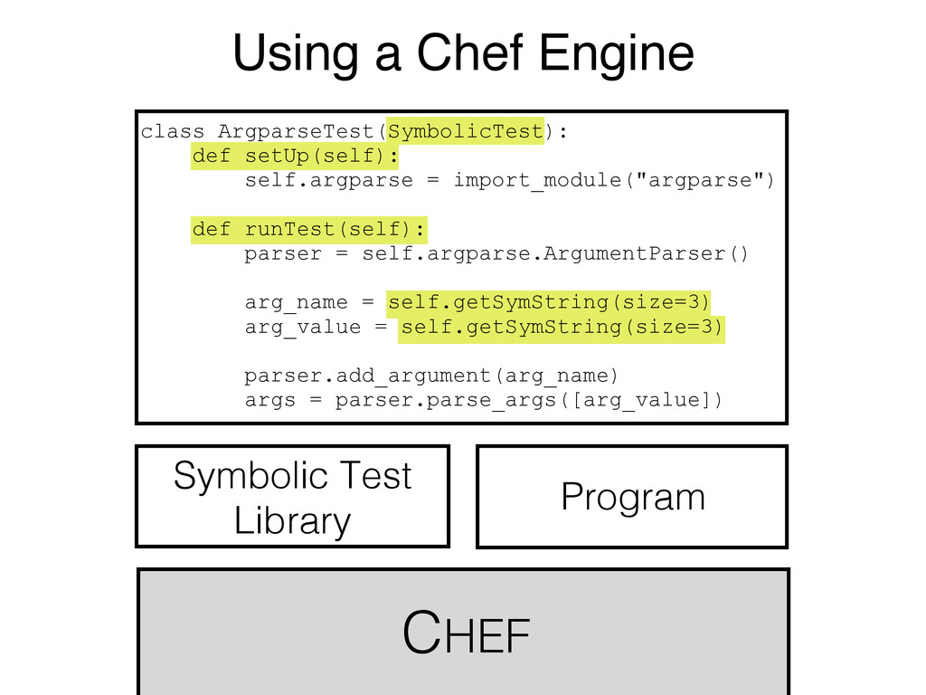 Using a Chef Engine class ArgparseTest(Symbolic...