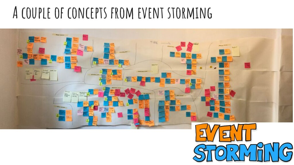 A couple of concepts from event stormıng