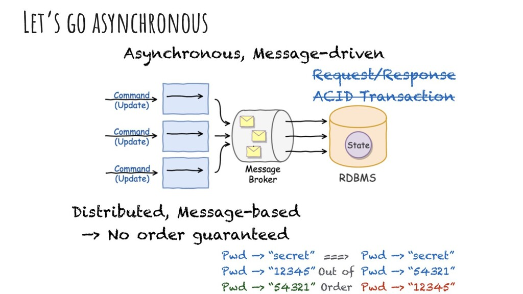 Let's go asynchronous