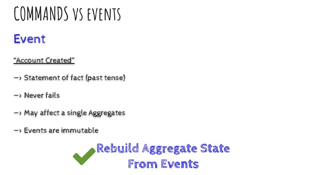 """COMMANDS vs events Event """"Account Created"""" —> S..."""