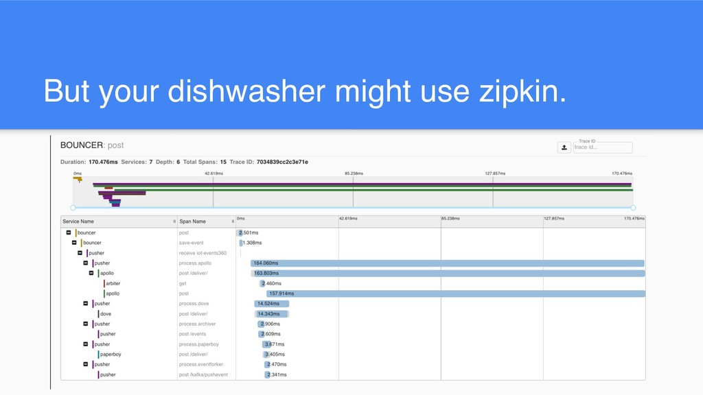 But your dishwasher might use zipkin.
