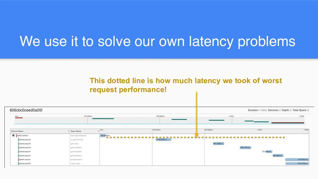 We use it to solve our own latency problems Thi...