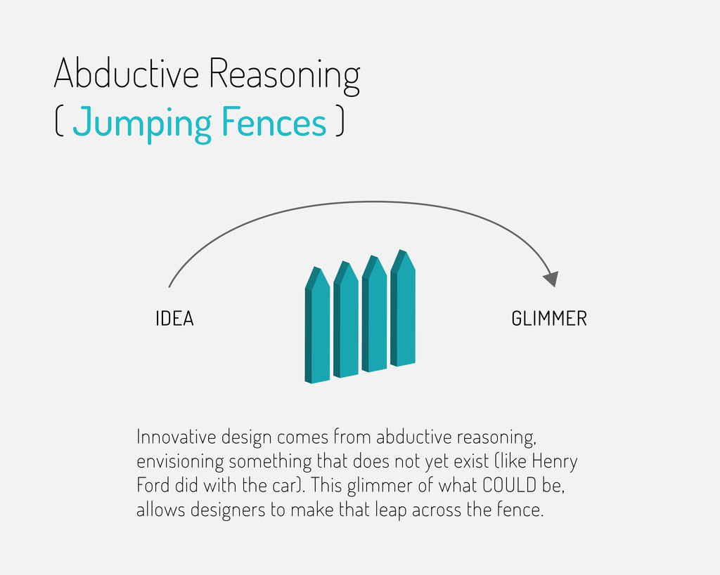 Abductive Reasoning ( Jumping Fences ) Innovati...