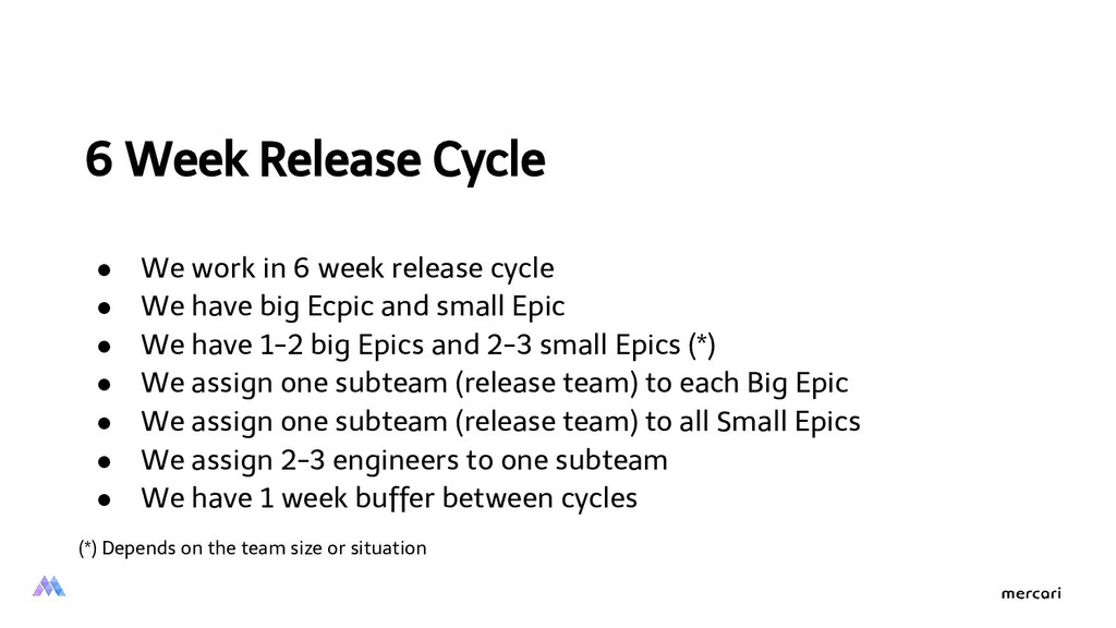 6 Week Release Cycle ● We work in 6 week releas...