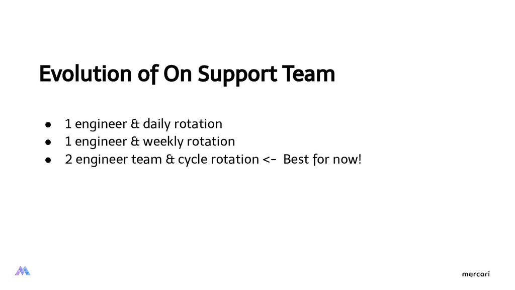 Evolution of On Support Team ● 1 engineer & dai...