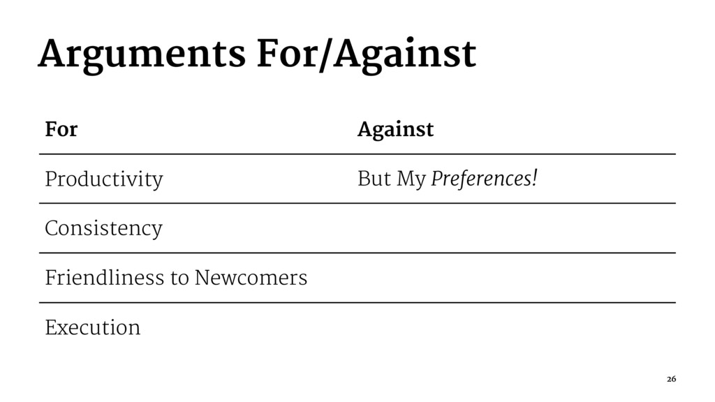 Arguments For/Against For Against Productivity ...