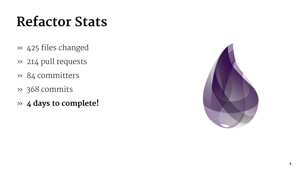 Refactor Stats » 425 files changed » 214 pull r...