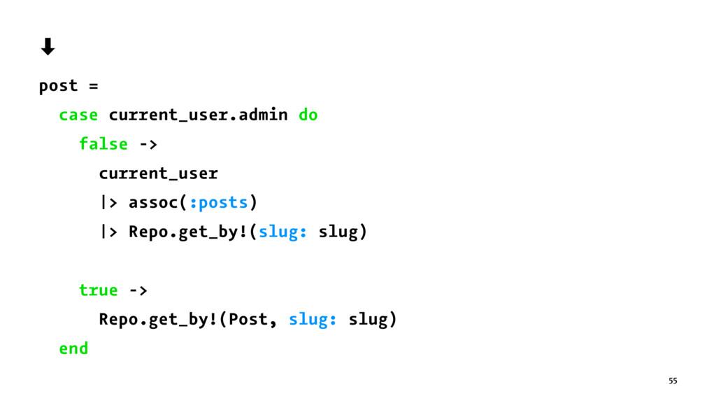 ‑ post = case current_user.admin do false -> cu...