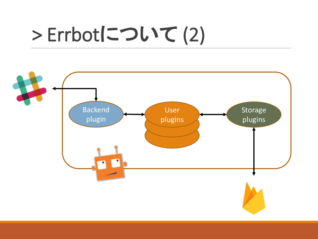 > Errbotについて (2) Backend plugin Storage plugins...