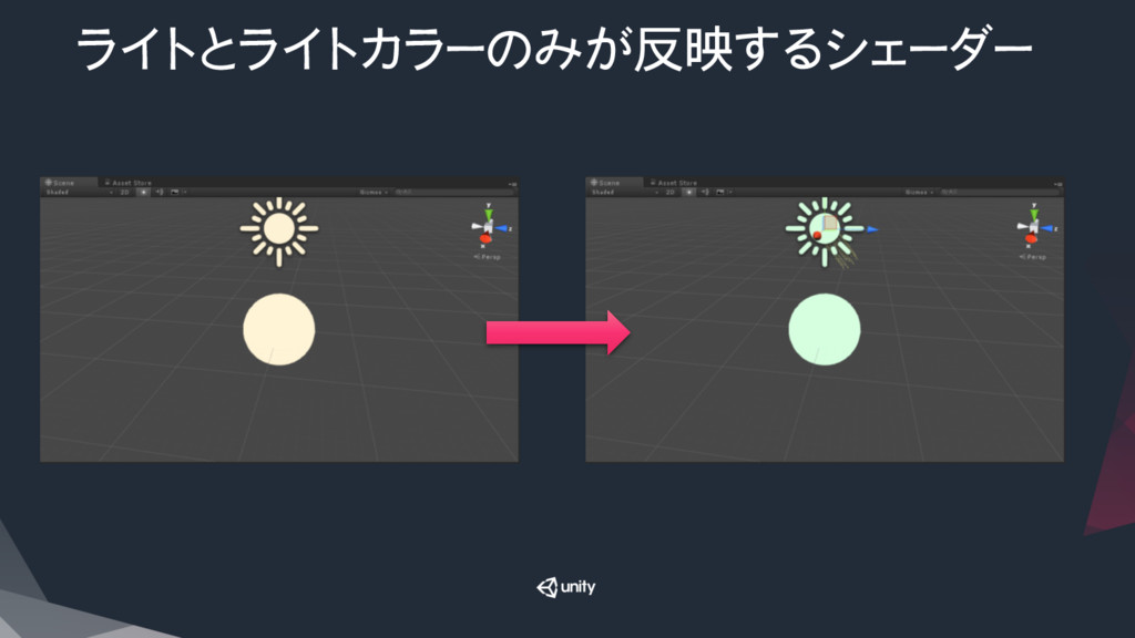ライトとライトカラーのみが反映するシェーダー