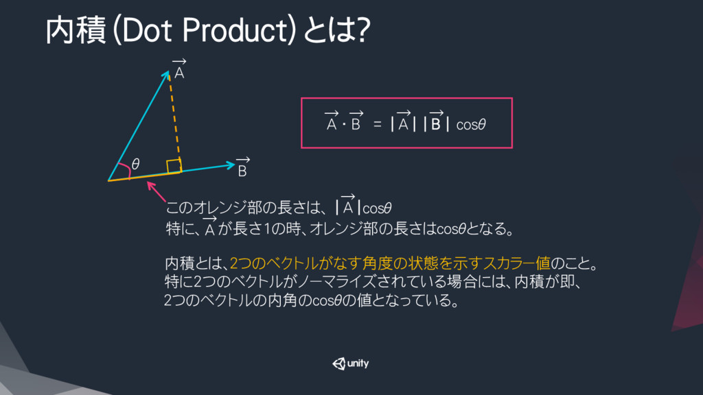 内積(Dot Product)とは? A → B → θ A → ||...