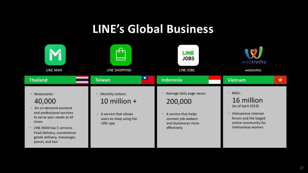 Taiwan Thailand LINE's Global Business ɾ Restau...