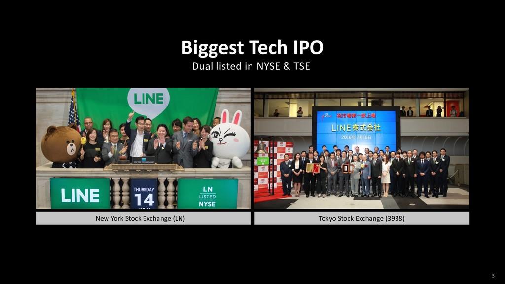 Biggest Tech IPO Tokyo Stock Exchange (3938) Ne...